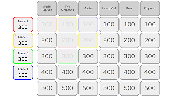 Easily Turn A Google Spreadsheet Into Jeopardy Game